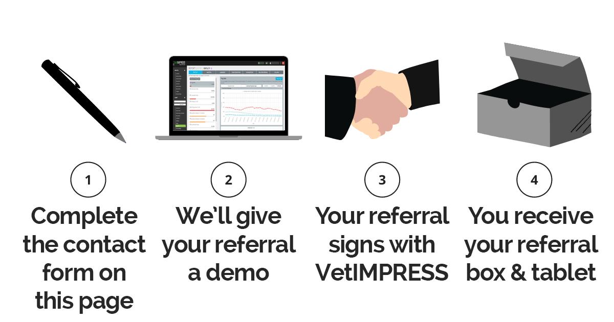 VetIMPRESS referral scheme